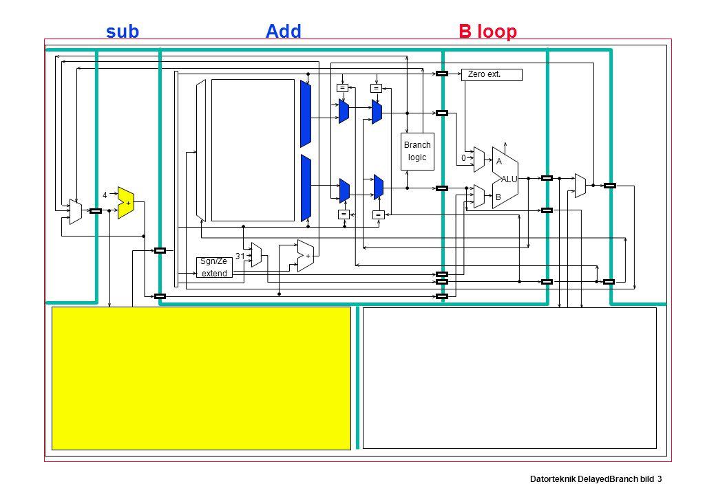 Datorteknik DelayedBranch bild 3 Branch logic Sgn/Ze extend Zero ext.