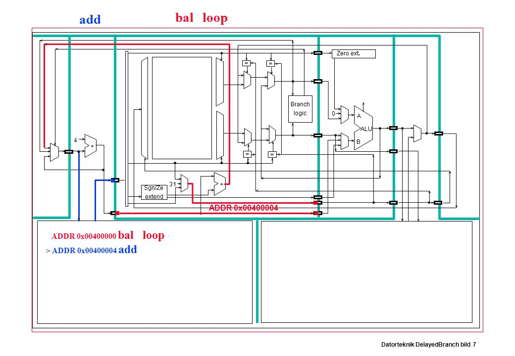 Datorteknik DelayedBranch bild 7 Branch logic Sgn/Ze extend Zero ext.