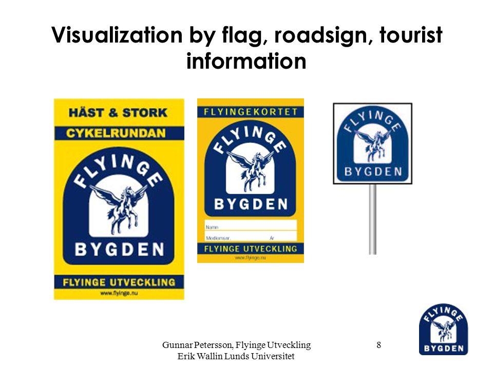 Gunnar Petersson, Flyinge Utveckling Erik Wallin Lunds Universitet 9 Information www.flyinge.nu