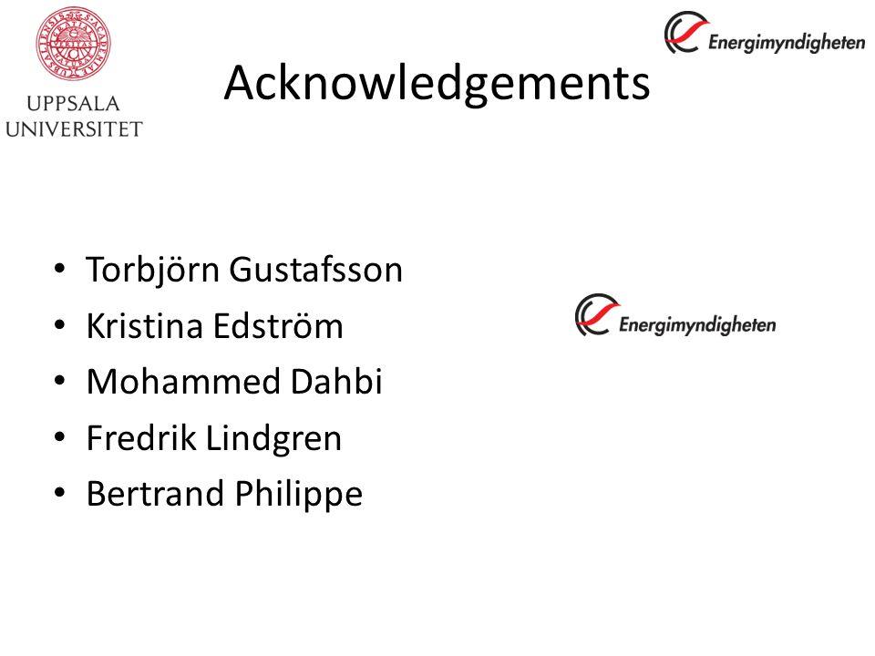 Acknowledgements Torbjörn Gustafsson Kristina Edström Mohammed Dahbi Fredrik Lindgren Bertrand Philippe