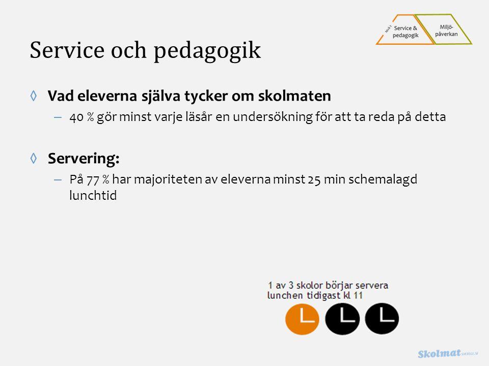 Service och pedagogik ◊Vad eleverna själva tycker om skolmaten – 40 % gör minst varje läsår en undersökning för att ta reda på detta ◊Servering: – På