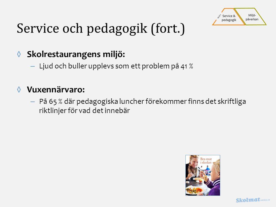 Service och pedagogik (fort.) ◊Skolrestaurangens miljö: – Ljud och buller upplevs som ett problem på 41 % ◊Vuxennärvaro: – På 65 % där pedagogiska luncher förekommer finns det skriftliga riktlinjer för vad det innebär