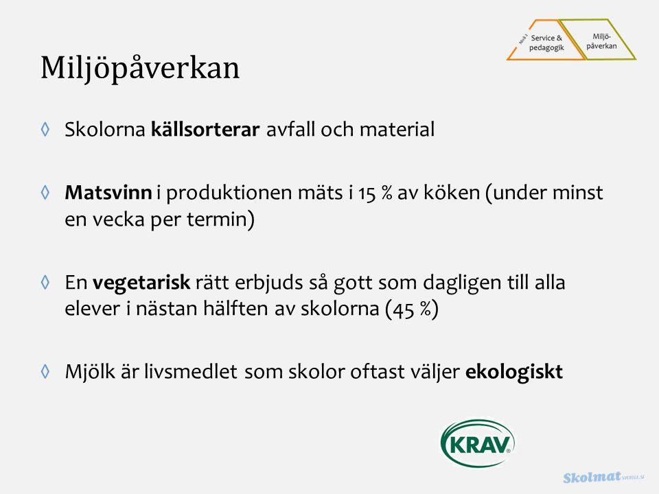 Miljöpåverkan ◊Skolorna källsorterar avfall och material ◊Matsvinn i produktionen mäts i 15 % av köken (under minst en vecka per termin) ◊En vegetaris