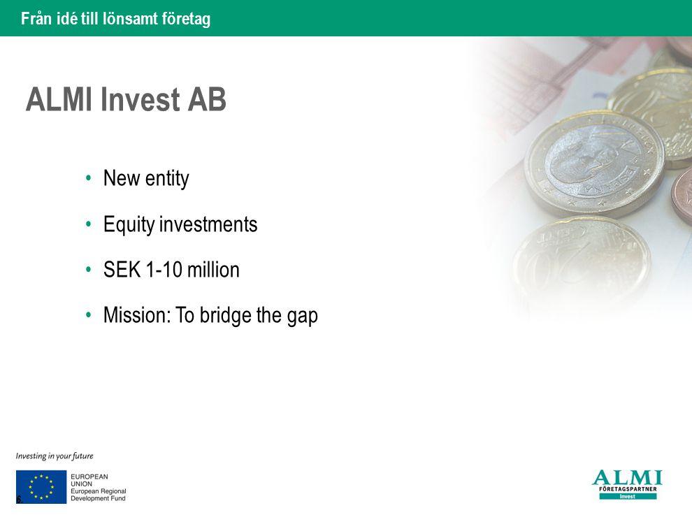 Från idé till lönsamt företag 6. ALMI Invest AB New entity Equity investments SEK 1-10 million Mission: To bridge the gap