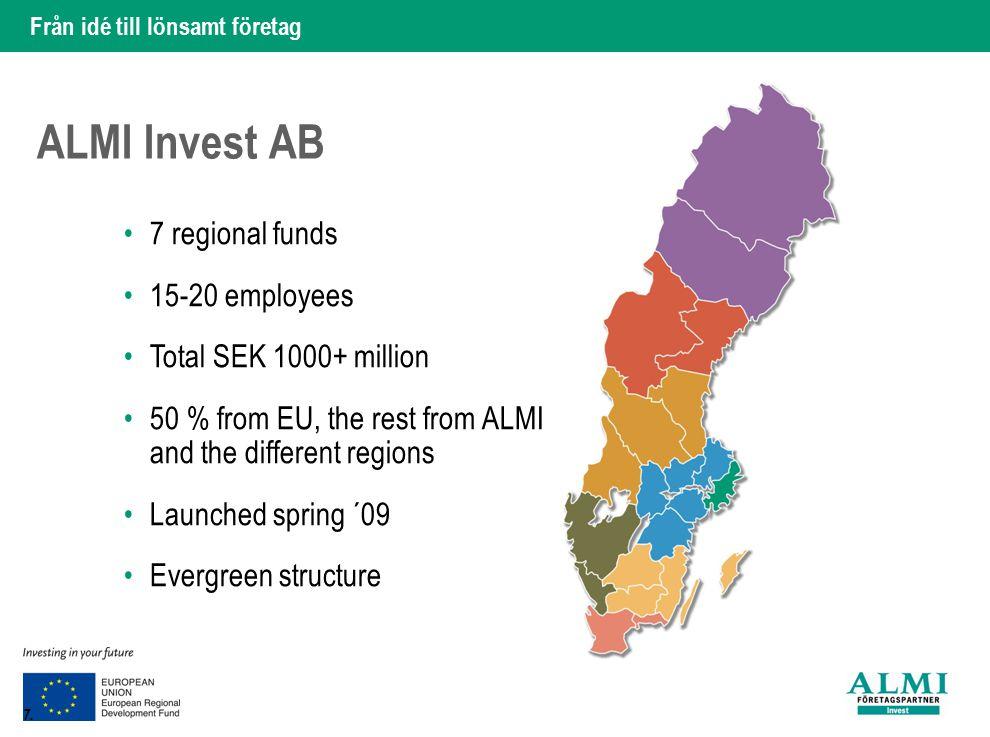 Från idé till lönsamt företag 7. ALMI Invest AB 7 regional funds 15-20 employees Total SEK 1000+ million 50 % from EU, the rest from ALMI and the diff