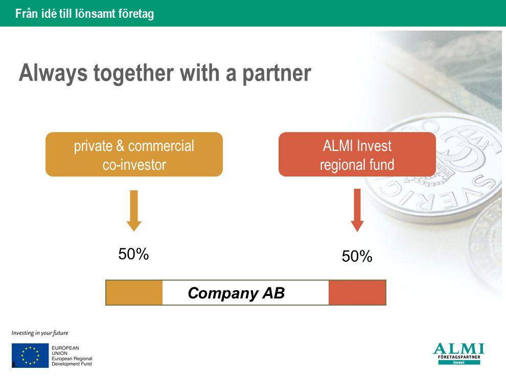 Från idé till lönsamt företag 8. Always together with a partner private & commercial co-investor ALMI Invest regional fund Company AB 50%