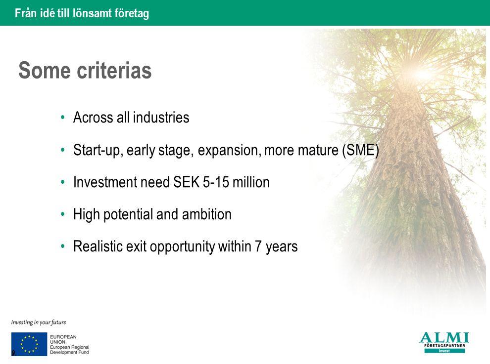 Från idé till lönsamt företag 9. Some criterias Across all industries Start-up, early stage, expansion, more mature (SME) Investment need SEK 5-15 mil