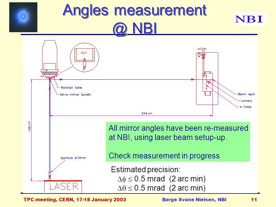 TPC meeting, CERN, 17-18 January 2003Børge Svane Nielsen, NBI11 Angles measurement @ NBI All mirror angles have been re-measured at NBI, using laser beam setup-up.