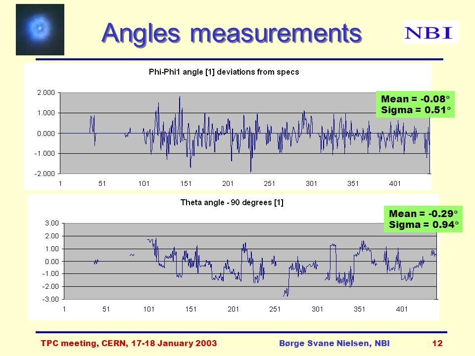 TPC meeting, CERN, 17-18 January 2003Børge Svane Nielsen, NBI12 Angles measurements Mean = -0.08  Sigma = 0.51  Mean = -0.29  Sigma = 0.94 