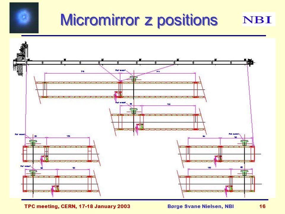 TPC meeting, CERN, 17-18 January 2003Børge Svane Nielsen, NBI16 Micromirror z positions