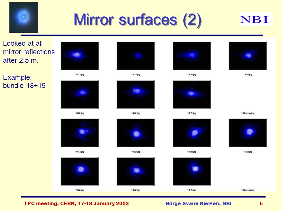 TPC meeting, CERN, 17-18 January 2003Børge Svane Nielsen, NBI6 Mirror surfaces (3) Analysed all mirror reflection profiles after 2.5 m.