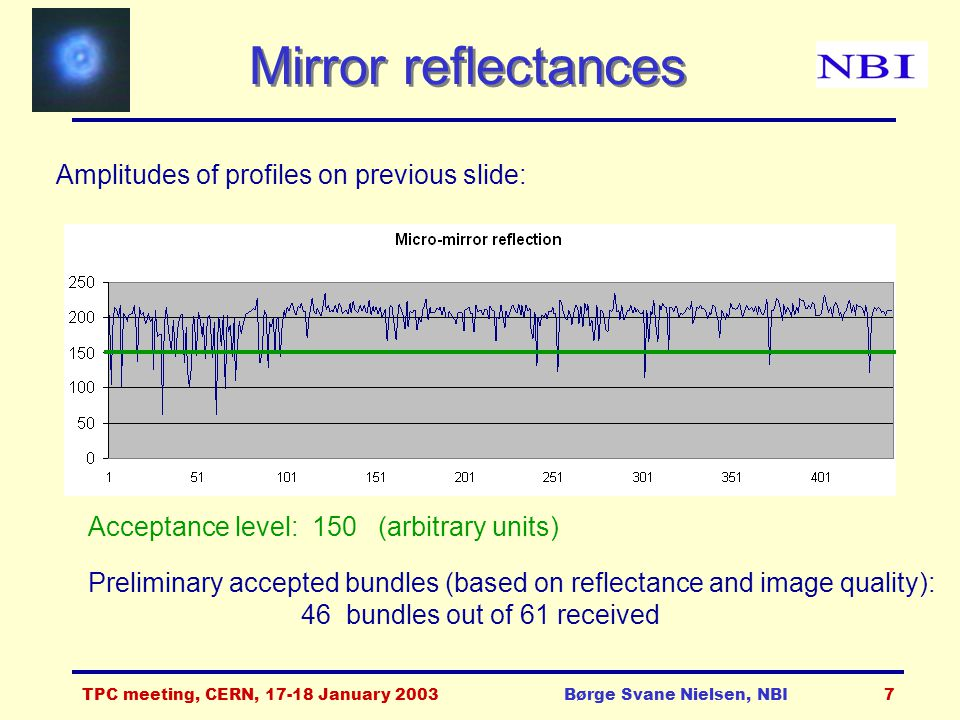 TPC meeting, CERN, 17-18 January 2003Børge Svane Nielsen, NBI8 Angles measurement (1)  and  angles of all micromirror faces measured by goniometer in Moscow    0.0014  (5 arc sec)