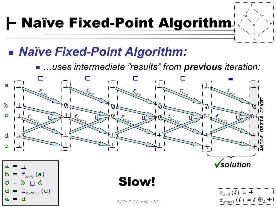 [ 10 ] Claus Brabrand, UFPE, Brazil Aug 11, 2010DATA-FLOW ANALYSIS f x=0 f x=x+1 LEAST FIXED POINT = Naïve Fixed-Point Algorithm Slow.