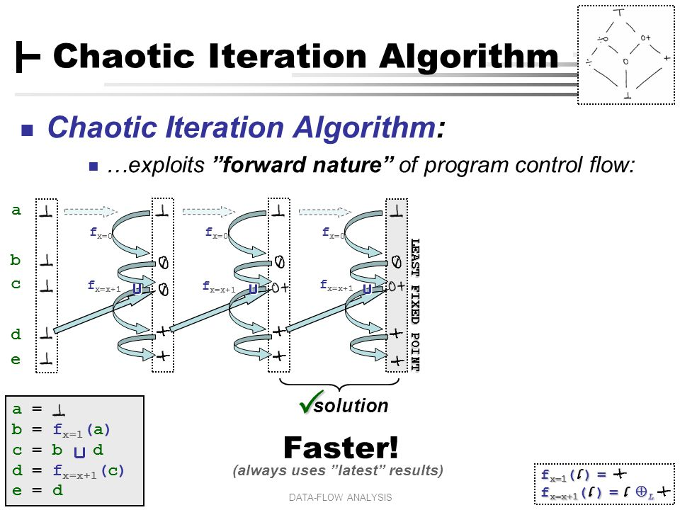 """[ 11 ] Claus Brabrand, UFPE, Brazil Aug 11, 2010DATA-FLOW ANALYSIS Chaotic Iteration Algorithm Faster! Chaotic Iteration Algorithm: …exploits """"forward"""