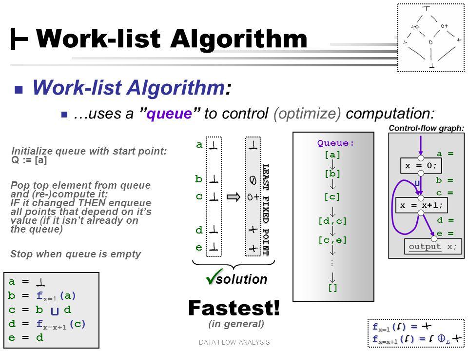 [ 12 ] Claus Brabrand, UFPE, Brazil Aug 11, 2010DATA-FLOW ANALYSIS Work-list Algorithm Fastest.
