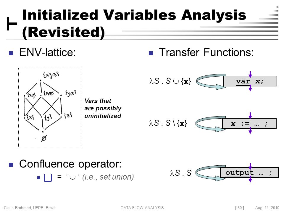 [ 30 ] Claus Brabrand, UFPE, Brazil Aug 11, 2010DATA-FLOW ANALYSIS Initialized Variables Analysis (Revisited) ENV-lattice: Confluence operator: = ' 
