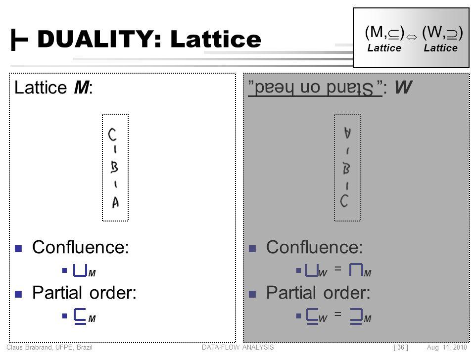 [ 36 ] Claus Brabrand, UFPE, Brazil Aug 11, 2010DATA-FLOW ANALYSIS DUALITY: Lattice Lattice M: Confluence: M Partial order: M : W Confluence: W = M Partial order: W = M (M,  ) (W,  )  Lattice Stand on head