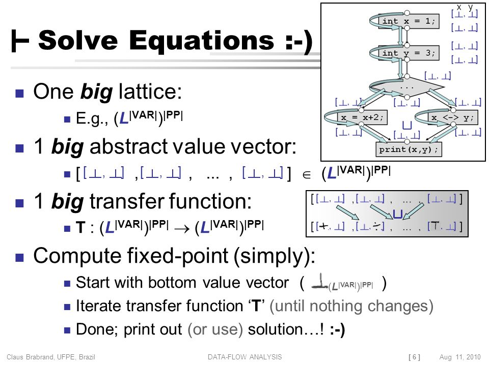 [ 6 ] Claus Brabrand, UFPE, Brazil Aug 11, 2010DATA-FLOW ANALYSIS Solve Equations :-) One big lattice: E.g., (L |VAR| ) |PP| 1 big abstract value vect
