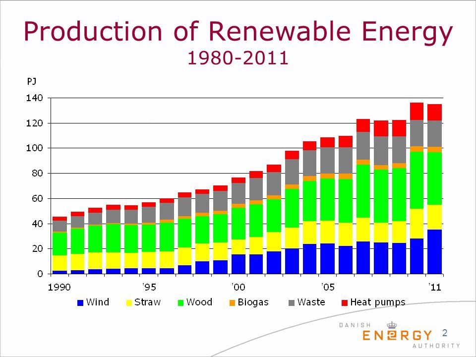2 Production of Renewable Energy 1980-2011