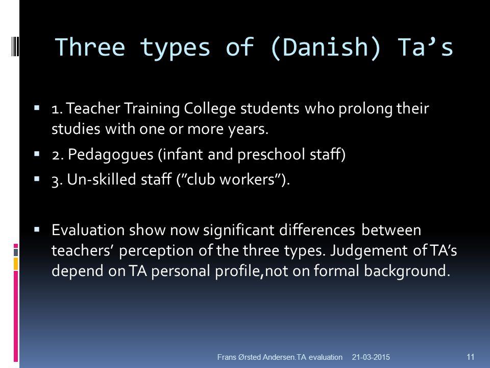 Three types of (Danish) Ta's  1.