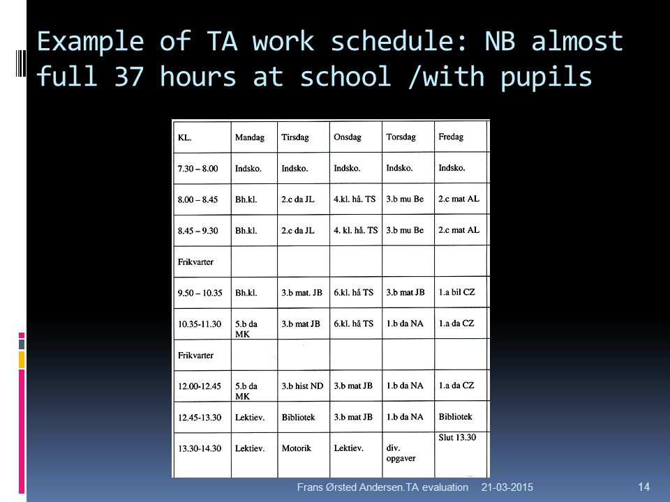 Example of TA work schedule: NB almost full 37 hours at school /with pupils 21-03-2015Frans Ørsted Andersen.TA evaluation 14