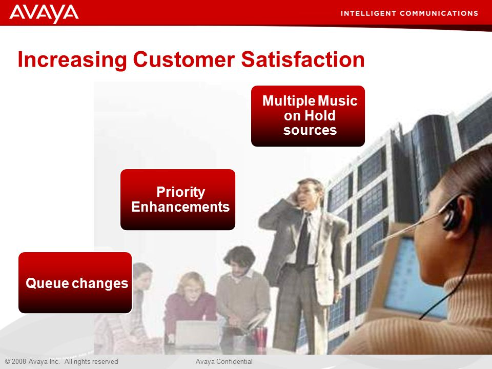 © 2008 Avaya Inc. All rights reserved. Avaya Proprietary © 2008 Avaya Inc.