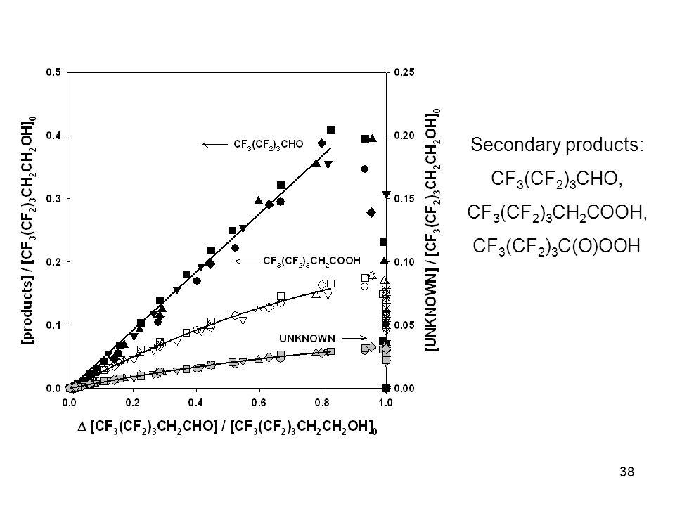 38 Secondary products: CF 3 (CF 2 ) 3 CHO, CF 3 (CF 2 ) 3 CH 2 COOH, CF 3 (CF 2 ) 3 C(O)OOH