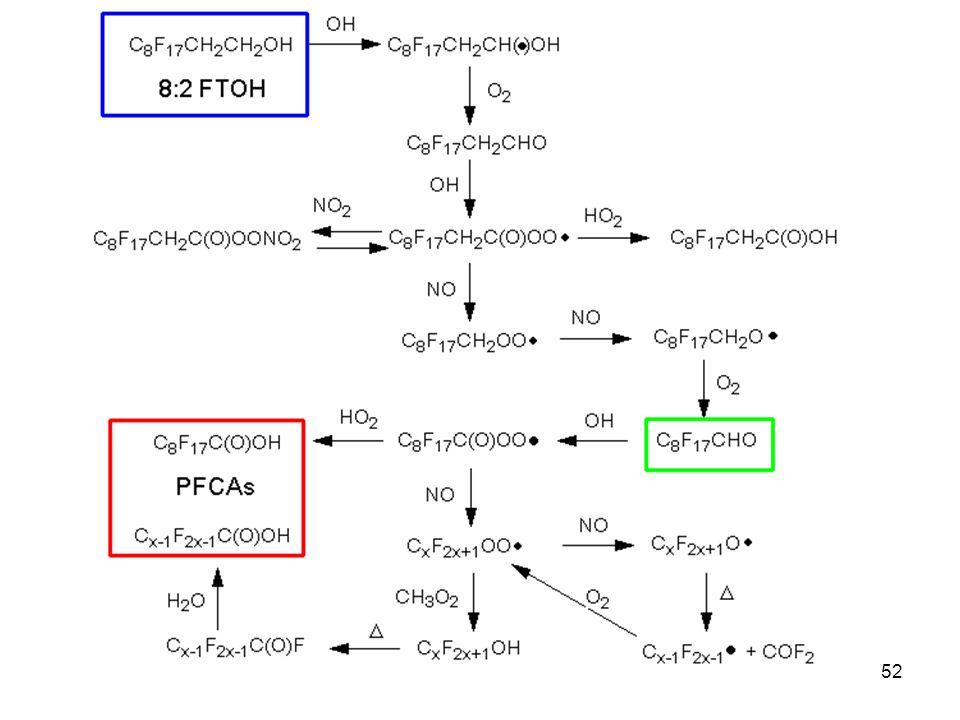 53 Concentration of PFOA (in molecule cm-3) at 50 m.