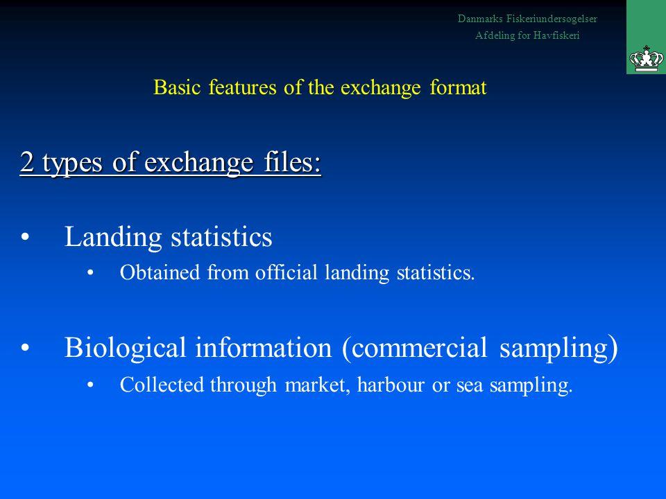 Danmarks Fiskeriundersøgelser Afdeling for Havfiskeri Data structure of the exchange format.