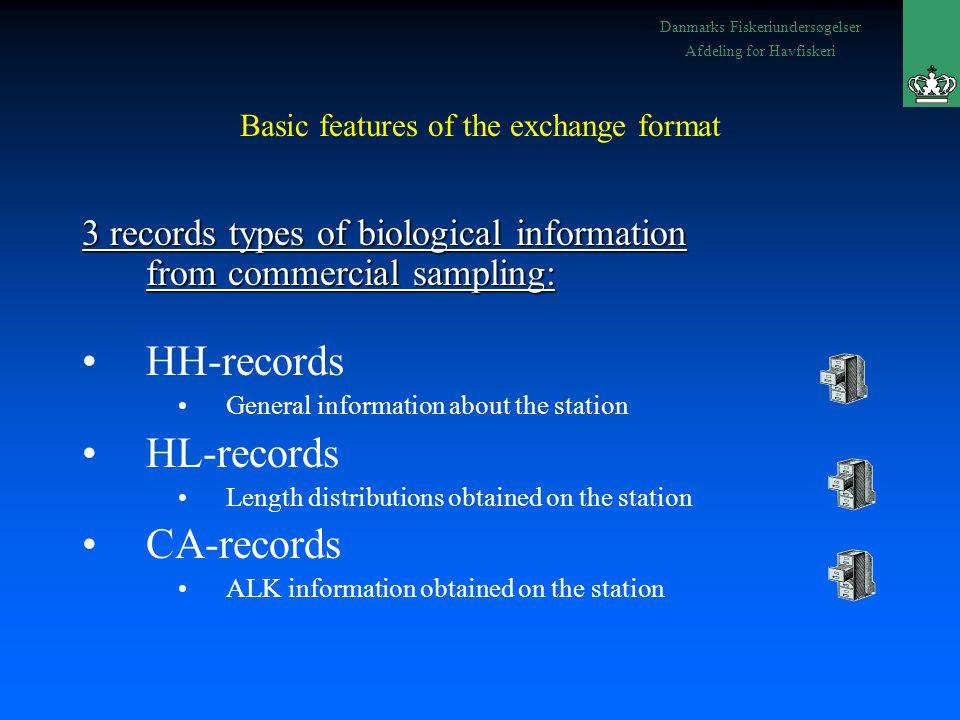 Danmarks Fiskeriundersøgelser Afdeling for Havfiskeri Basic features of the exchange format 1 records types of landing statistics: L1-records Landing statistics on aggregation level 1.