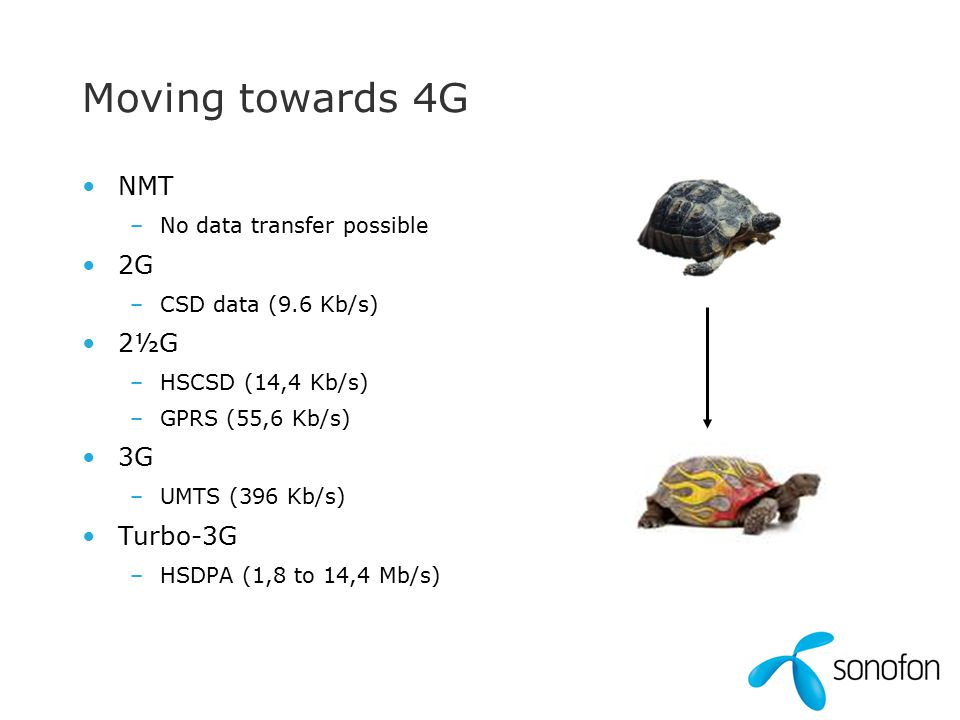 Moving towards 4G NMT –No data transfer possible 2G –CSD data (9.6 Kb/s) 2½G –HSCSD (14,4 Kb/s) –GPRS (55,6 Kb/s) 3G –UMTS (396 Kb/s) Turbo-3G –HSDPA (1,8 to 14,4 Mb/s)