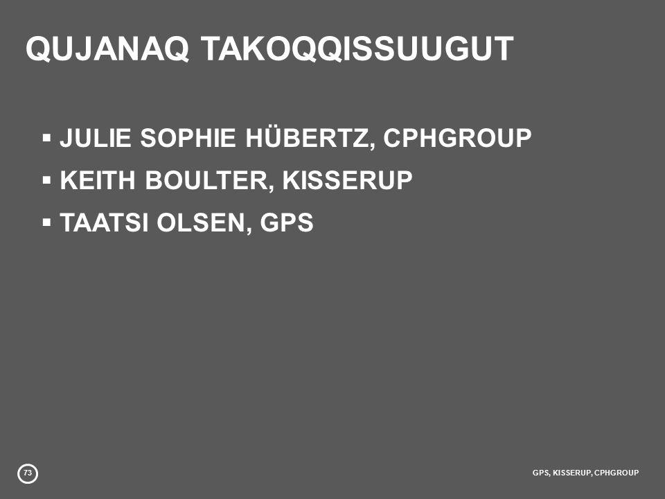 73GPS, KISSERUP, CPHGROUP QUJANAQ TAKOQQISSUUGUT  JULIE SOPHIE HÜBERTZ, CPHGROUP  KEITH BOULTER, KISSERUP  TAATSI OLSEN, GPS