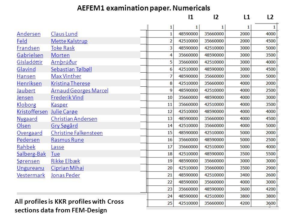 AEFEM1 examination paper.