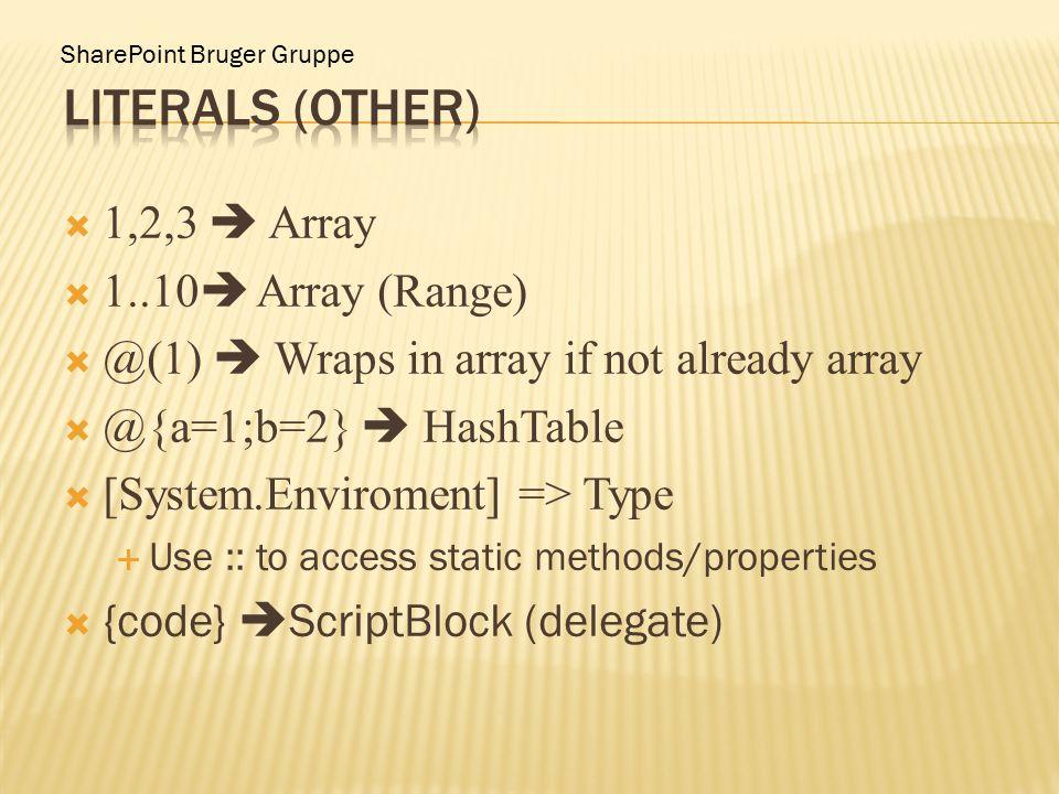 SharePoint Bruger Gruppe  1,2,3  Array  1..10  Array (Range)  @(1)  Wraps in array if not already array  @{a=1;b=2}  HashTable  [System.Envir