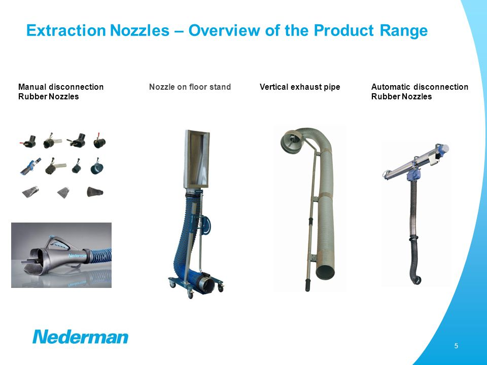 5 Extraction Nozzles – Overview of the Product Range Manual disconnection Rubber Nozzles Nozzle on floor standVertical exhaust pipe Automatic disconne