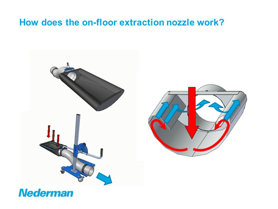How does the on-floor extraction nozzle work?