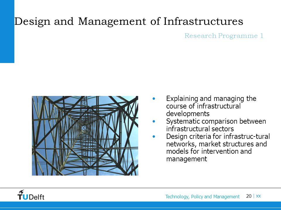 20 Titel van de presentatie | xx Design and Management of Infrastructures Research Programme 1 Explaining and managing the course of infrastructural d