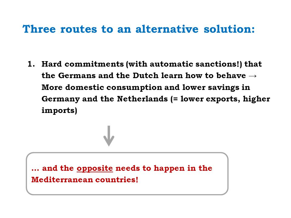 Three routes to an alternative solution: 1.Hard commitments (with automatic sanctions!) that the Germans and the Dutch learn how to behave → More domestic consumption and lower savings in Germany and the Netherlands (= lower exports, higher imports) … and the opposite needs to happen in the Mediterranean countries!