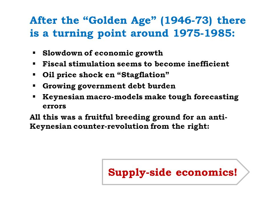 After the Golden Age (1946-73) there is a turning point around 1975-1985:  Slowdown of economic growth  Fiscal stimulation seems to become inefficient  Oil price shock en Stagflation  Growing government debt burden  Keynesian macro-models make tough forecasting errors All this was a fruitful breeding ground for an anti- Keynesian counter-revolution from the right: Supply-side economics!