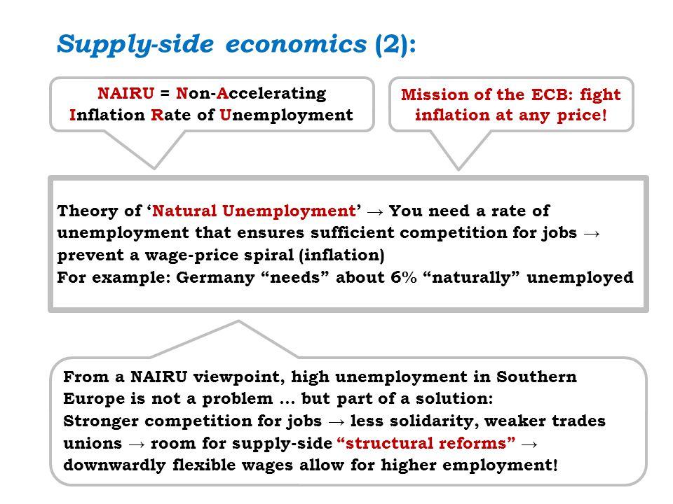 Supply-side economics (2):.