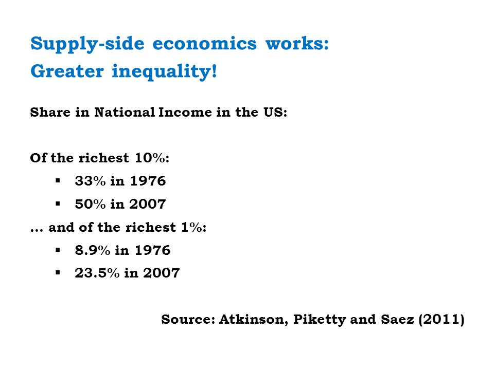 Supply-side economics works: Greater inequality.