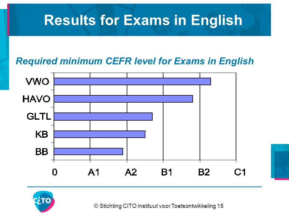 © Stichting CITO Instituut voor Toetsontwikkeling 15 Results for Exams in English Required minimum CEFR level for Exams in English