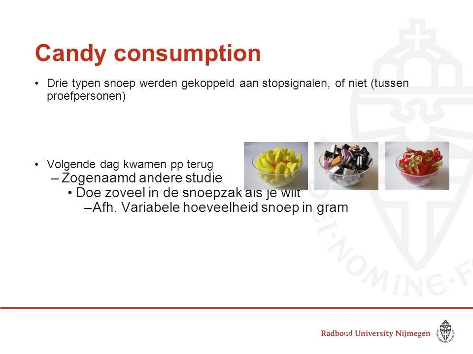 Candy consumption Drie typen snoep werden gekoppeld aan stopsignalen, of niet (tussen proefpersonen) Volgende dag kwamen pp terug –Zogenaamd andere st