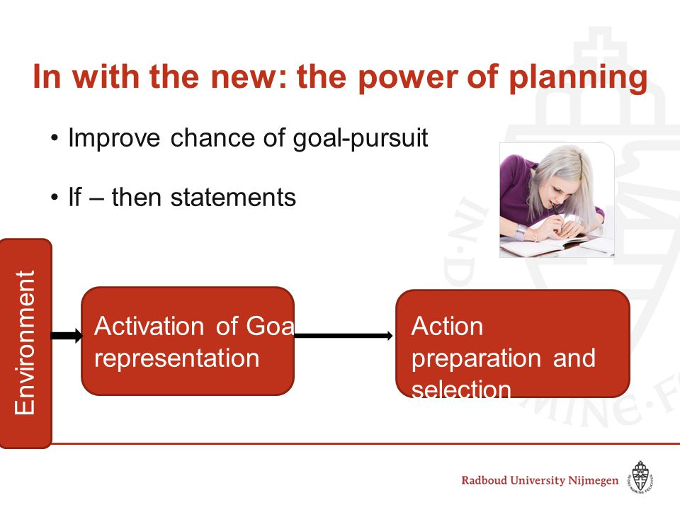 In with the new: the power of planning Improve chance of goal-pursuit If – then statements Activation of Goal representation Action preparation and selection Environment