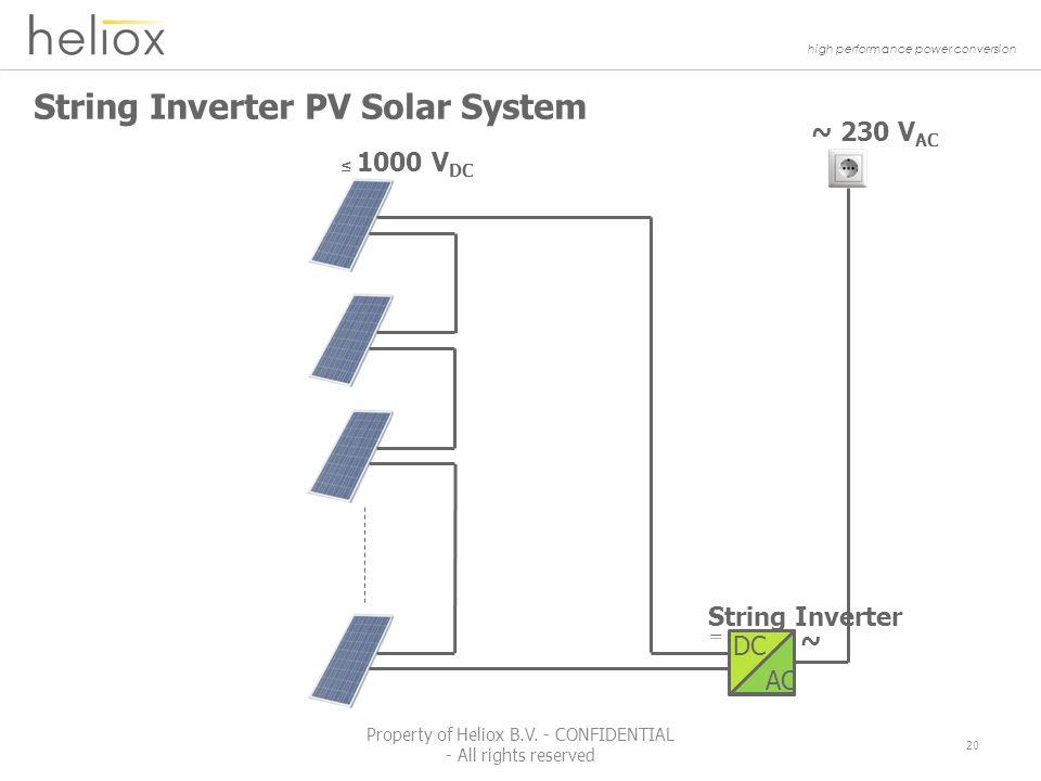 high performance power conversion String Inverter PV Solar System ~ 230 V AC String Inverter ≤ 1000 V DC ~ DC AC 20 Property of Heliox B.V.