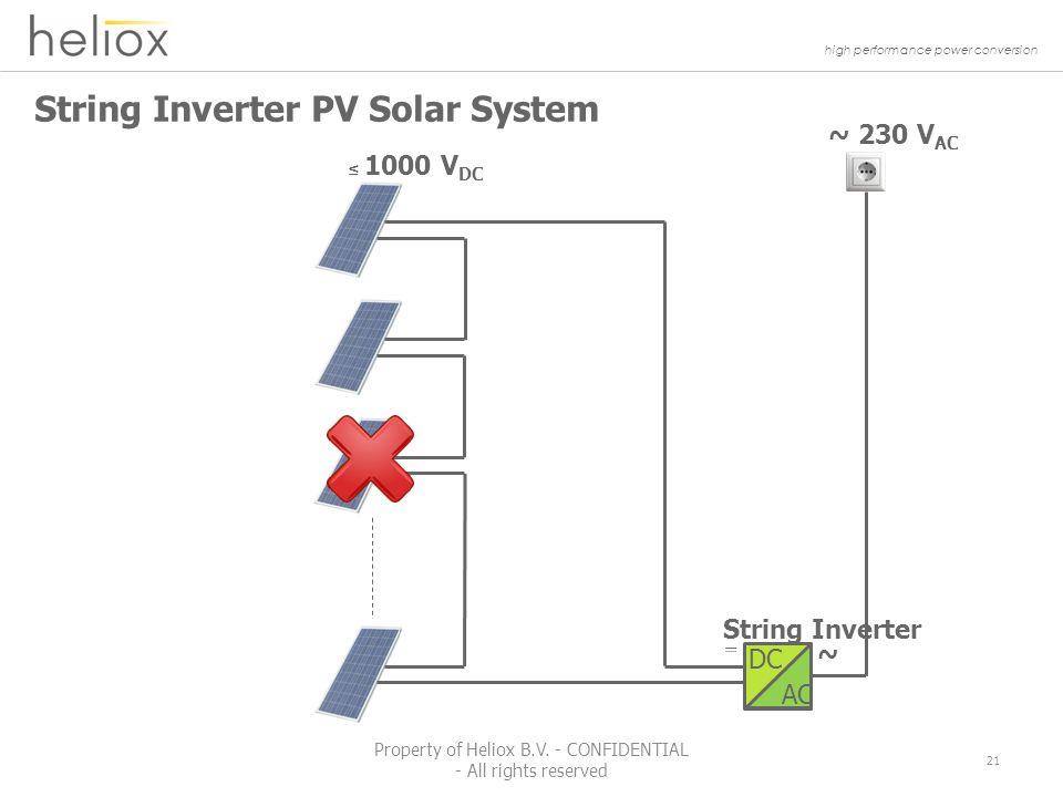 high performance power conversion String Inverter PV Solar System ~ 230 V AC String Inverter ≤ 1000 V DC ~ DC AC 21 Property of Heliox B.V.