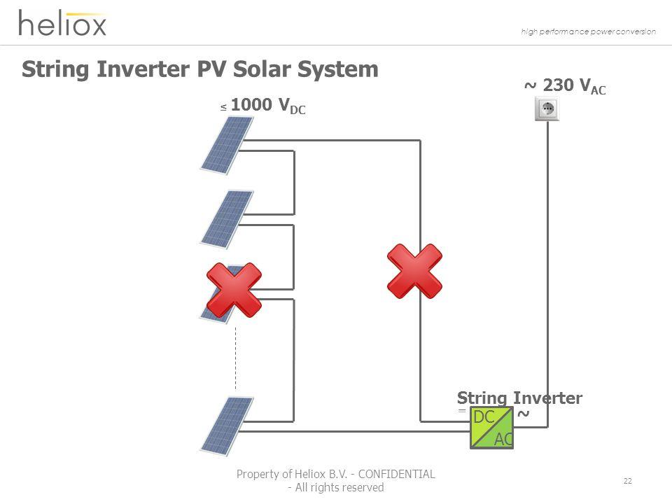 high performance power conversion String Inverter PV Solar System ~ 230 V AC String Inverter ≤ 1000 V DC ~ DC AC 22 Property of Heliox B.V.