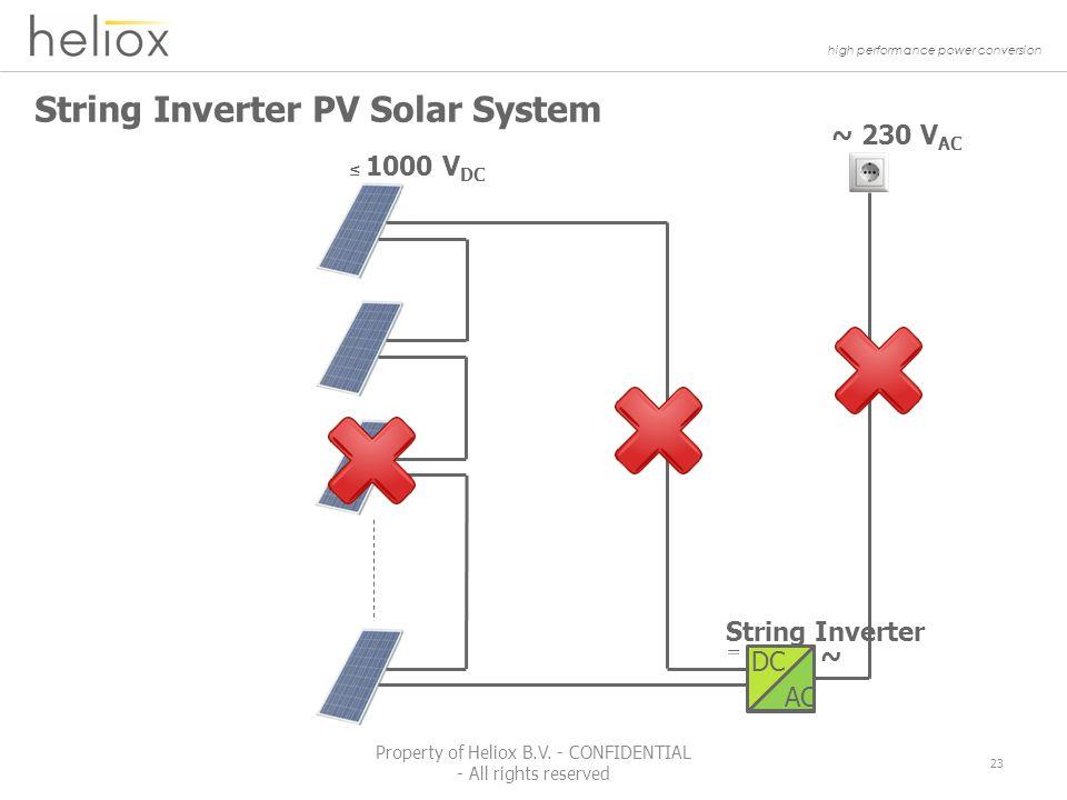 high performance power conversion String Inverter PV Solar System ~ 230 V AC String Inverter ≤ 1000 V DC ~ DC AC 23 Property of Heliox B.V.