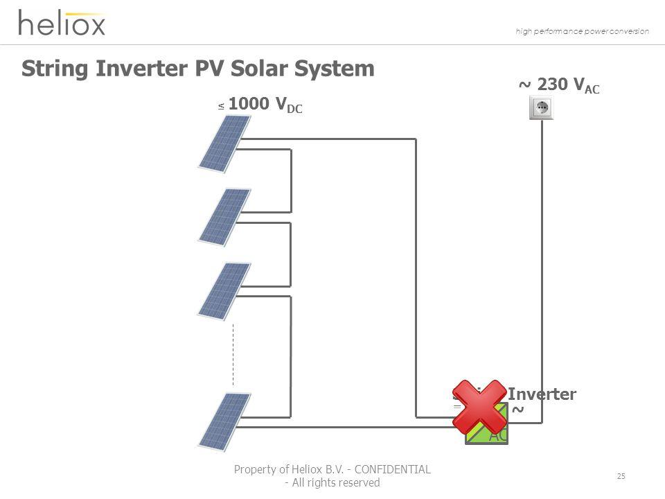 high performance power conversion String Inverter PV Solar System ~ 230 V AC String Inverter ≤ 1000 V DC ~ DC AC 25 Property of Heliox B.V.