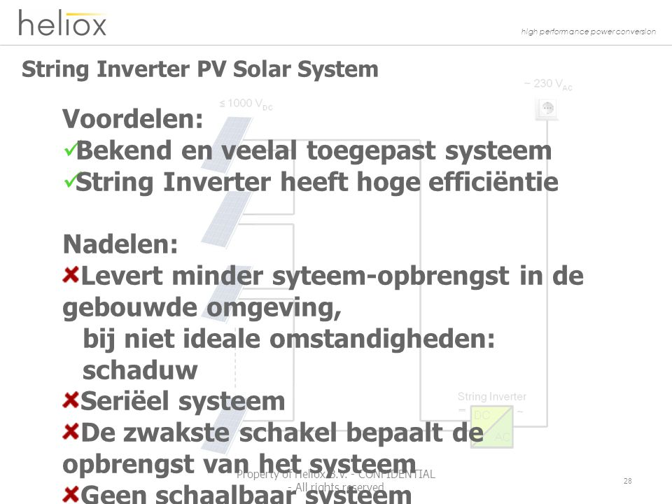 high performance power conversion String Inverter PV Solar System 28 Property of Heliox B.V.